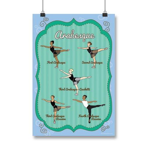 Ballet Arabesque Poster
